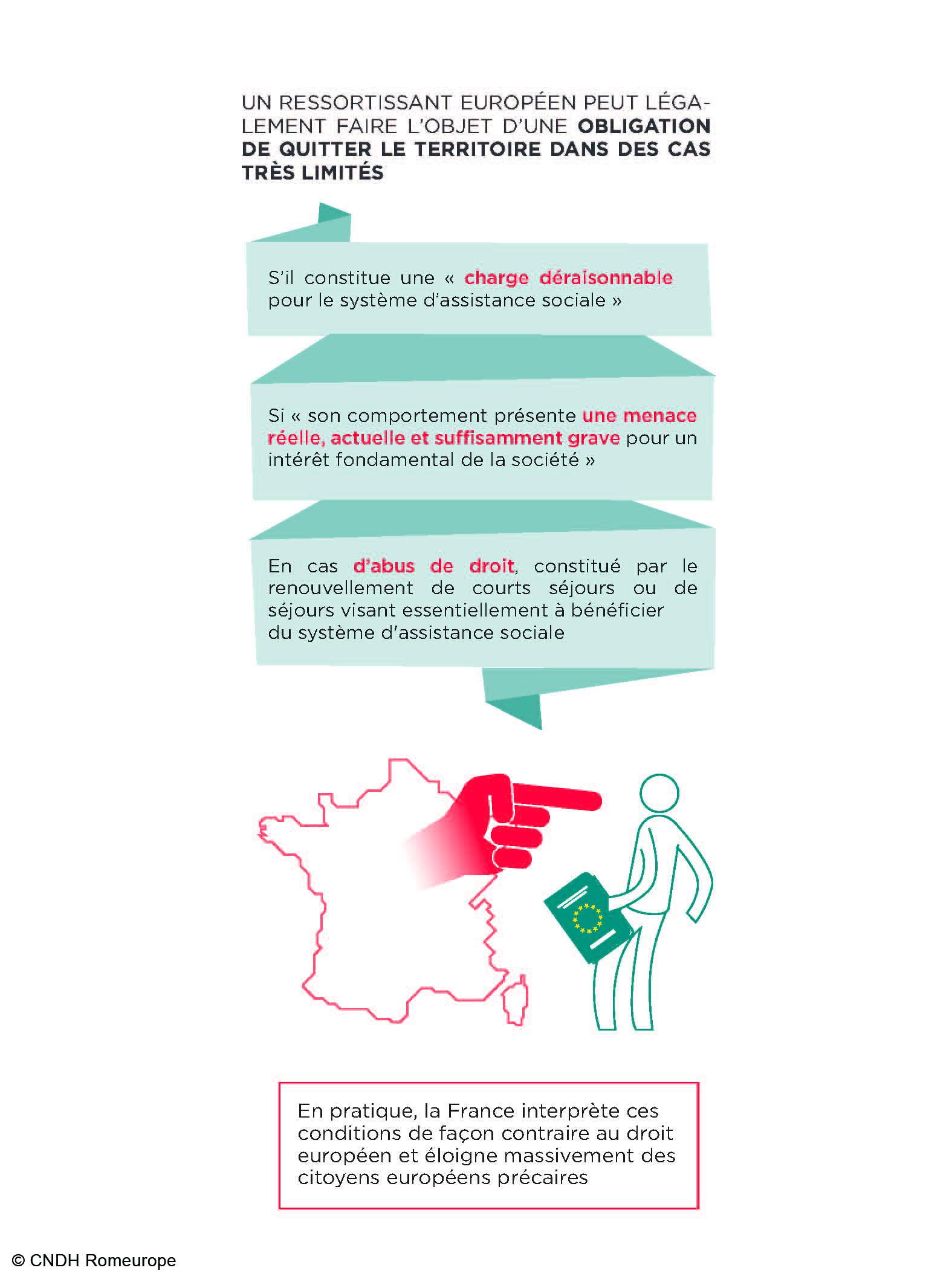 infographie_romeurope_-_eloignement.jpg