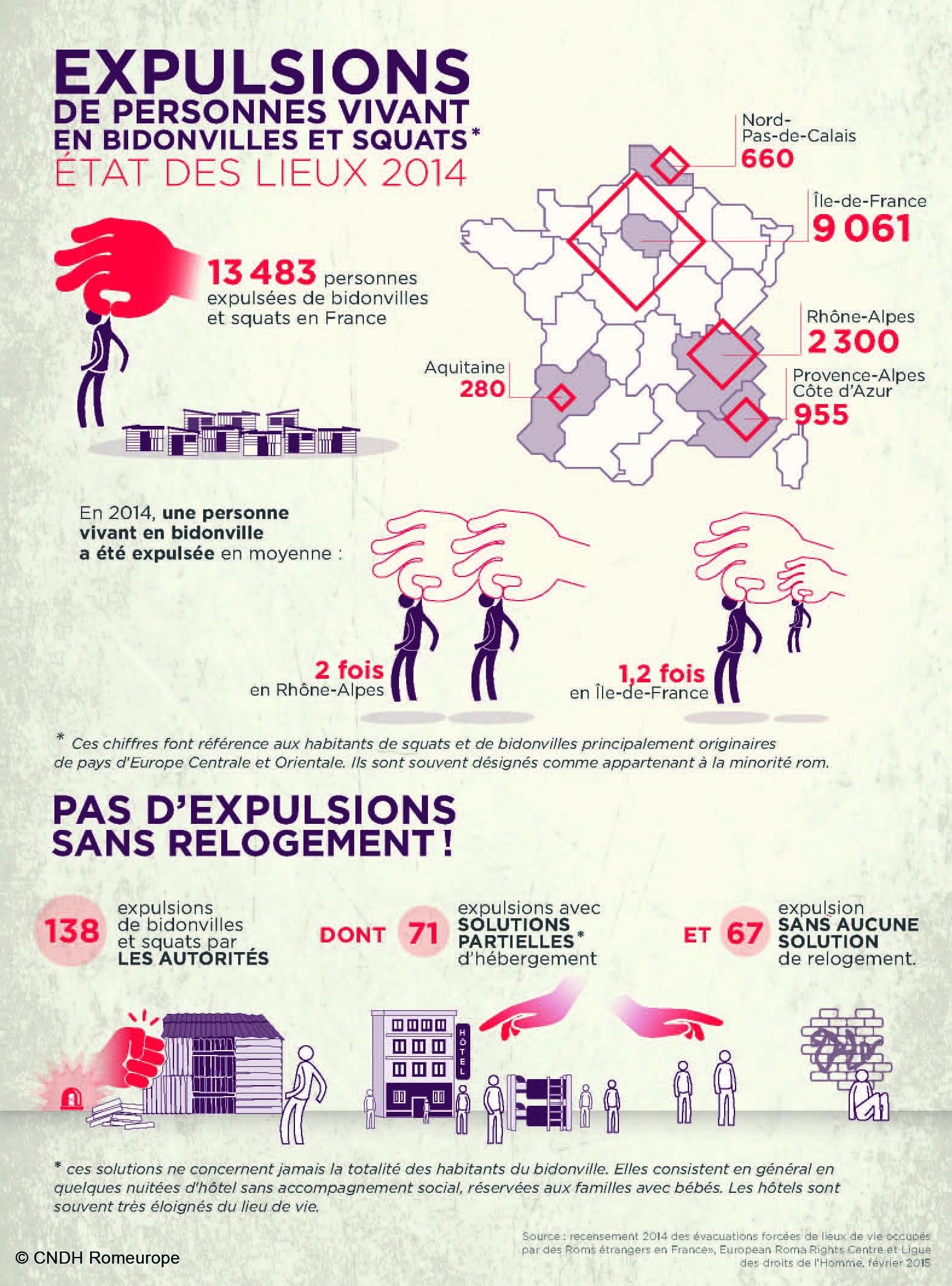 infographie_romeurope_-_expulsions.jpg