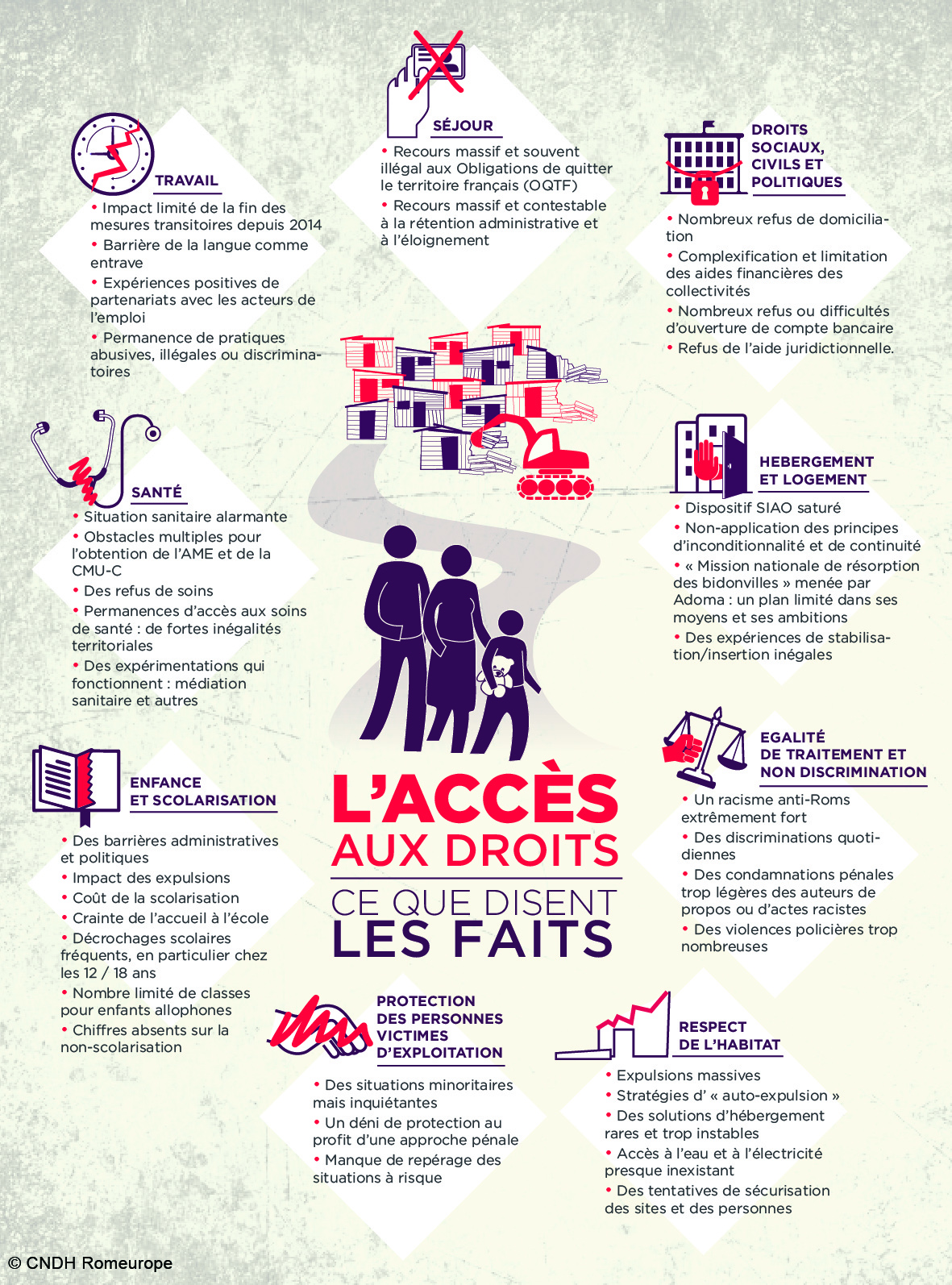 infographie_romeurope_-_les_faits.jpg
